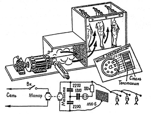 Схема электрической коптильни
