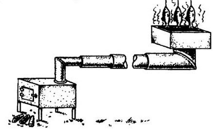 Как работает дымогенератор? (Рис.4)