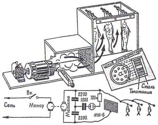 Схема изготовления домашней коптильни для рыбы